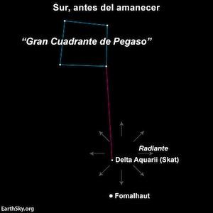 2013_july_29_spanish_delta_aquarii_fomalhaut_night_sky_chart